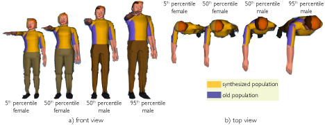Anthropometry for a North American manufacturing population